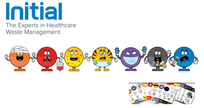 Med Initital colours & poster | Professional Care Home Advice
