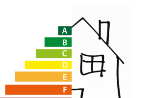 energy efficiency chart | UK Care Home Industry News